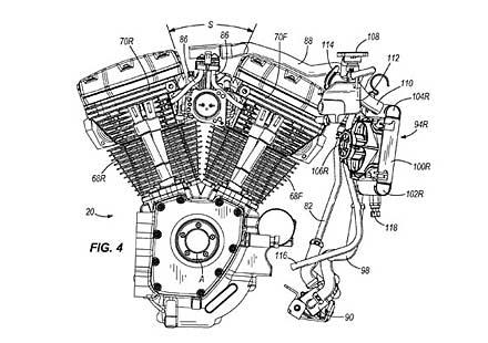 Туристическите модели Harley с патент за водно охлаждане