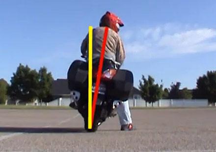 Видео урок: завой от спряло положение