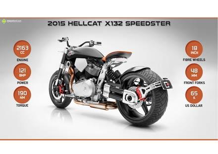 2015 Confederate X132 Hellcat Speedster
